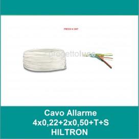 CAVO FROR GOMMATO 2X1mm 450-750V